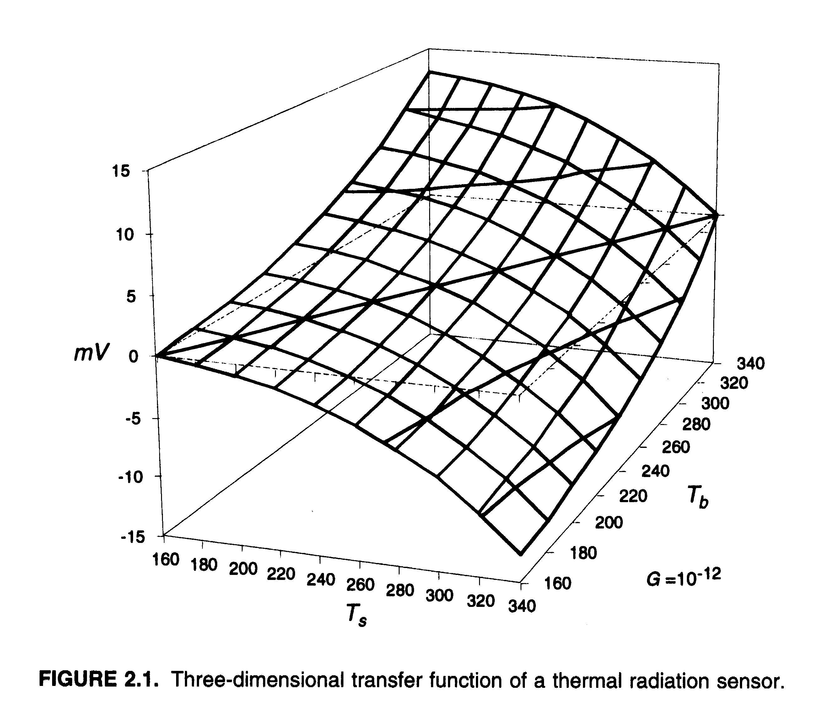 Index Of Nnovosel Etuf Materijali